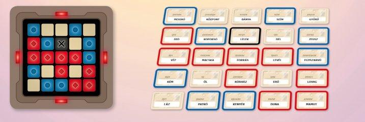 Fedőnevek partijáték (kitalálós társasjáték, 10-99 év)