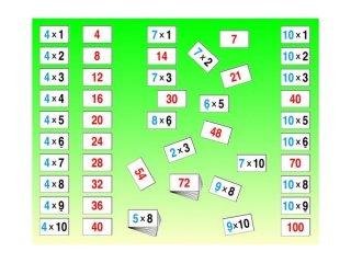 Szorzótábla (Akros, oktató, tanulást segítő logikai fejlesztőjáték, 4-99)