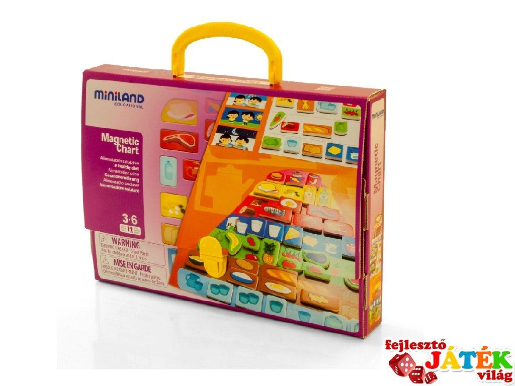Mágneses tábla, Egészséges étrend (Miniland, 31946, ismeretterjesztő játék, 3-6 év)